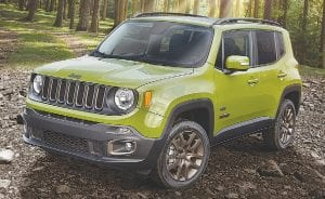 2016 Jeep Renegade 75th Anniversary edition