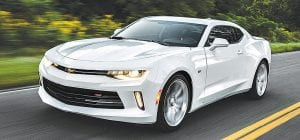 The Chevy Camaro ranks highest in the Midsize Sporty Car segment for the fourth consecutive year in the J.D. Power 2016 Vehicle Dependability Study.